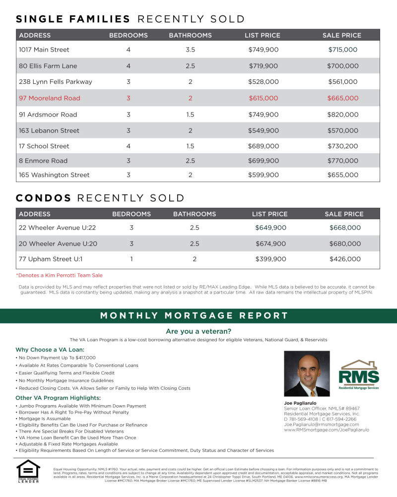 Melrose MA Real Estate Market Report - March 2018 p2