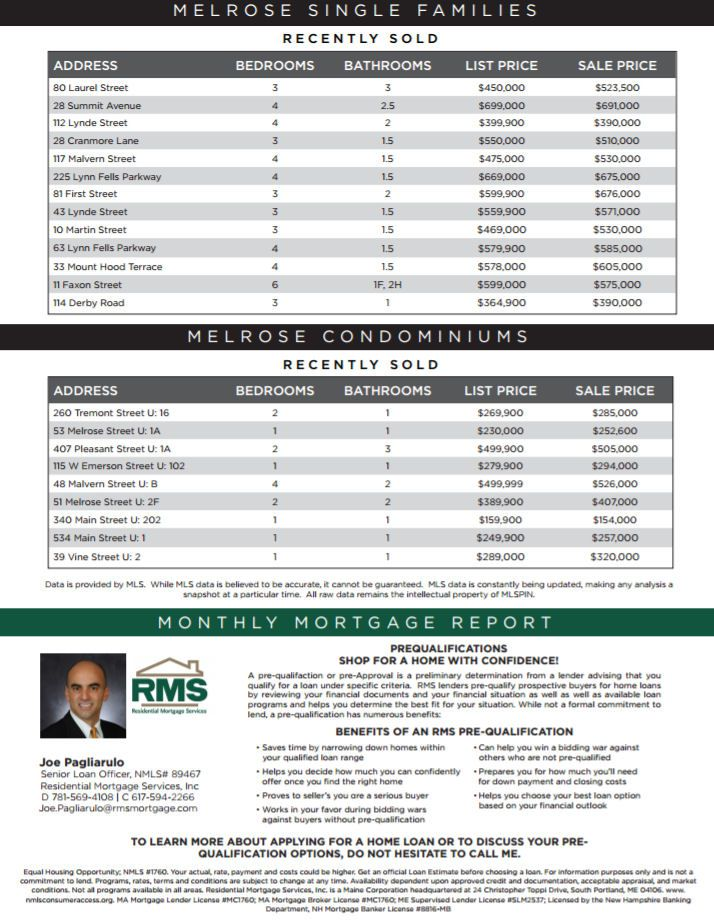 Melrose MA Real Estate Market Report April 2017 p2