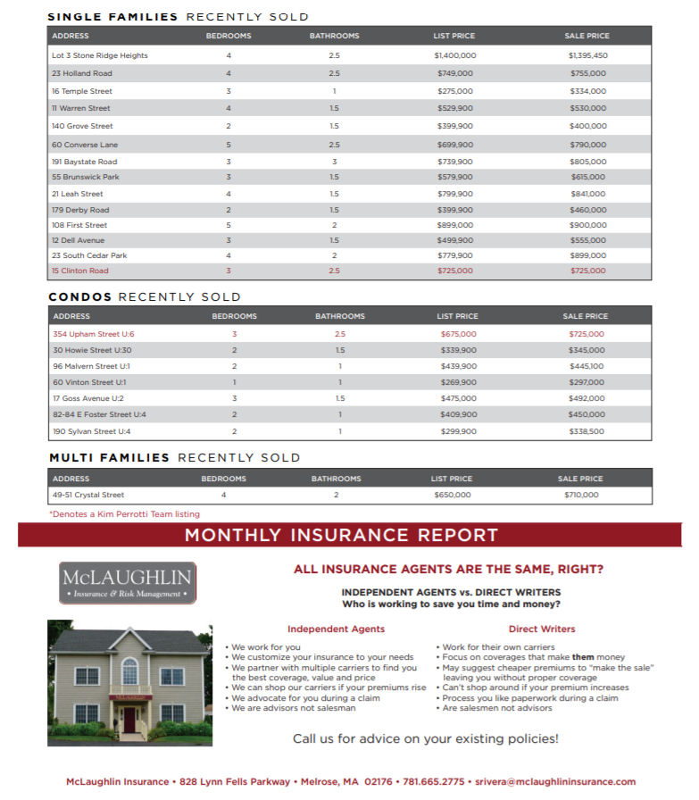 Melrose MA Real Estate Market Report - August 2018 p2