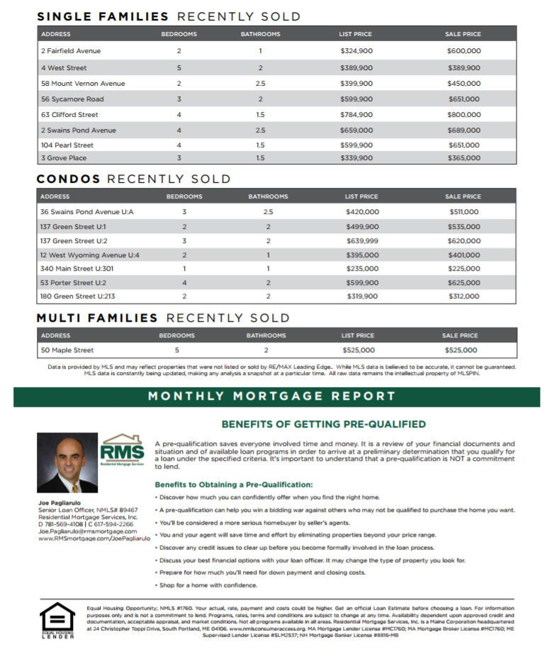 Melrose MA Real Estate Market Report - February 2018 p2