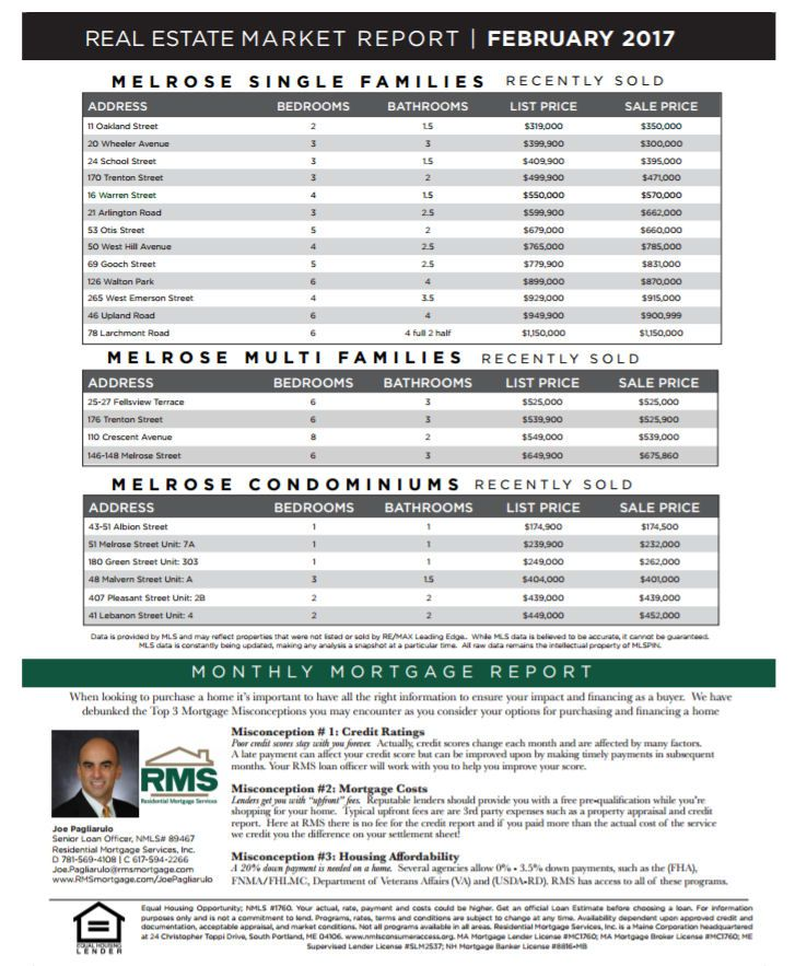 Melrose MA Real Estate Market Report - February 2017 p2