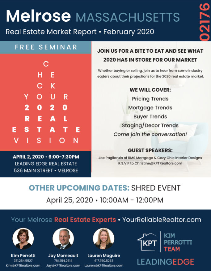 Melrose MA Real Estate Market Report - February 2020 p1