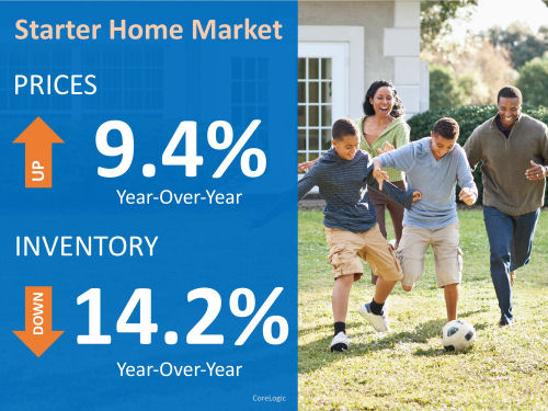 have you outgrown your starter home insert