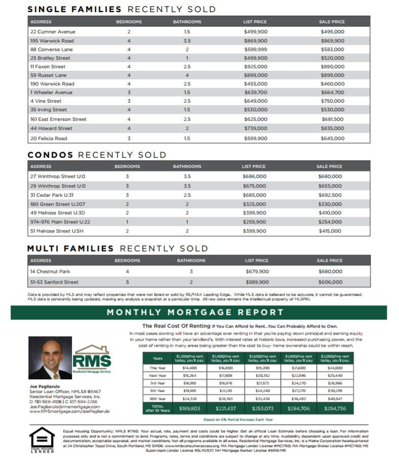 Melrose MA Real Estate Market Report - January 2018 p2