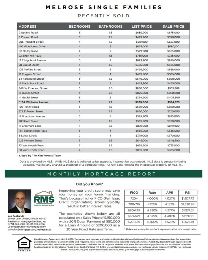 Melrose MA Real Estate Market Report July 2017 p2