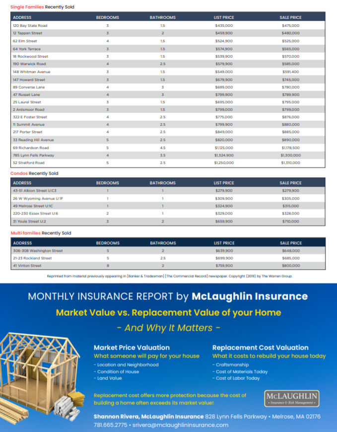 Melrose MA Real Estate Market Report - July 2020