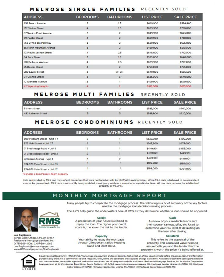 Melrose MA Real Estate Market Report June 2017 p2