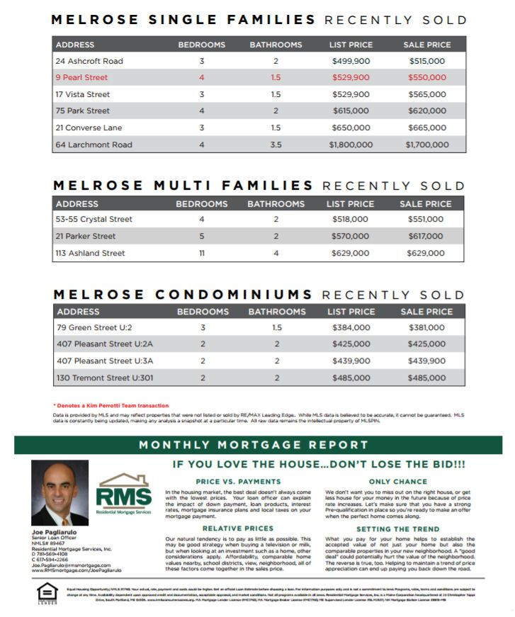 Melrose MA Real Estate Market Report March 2017 p2