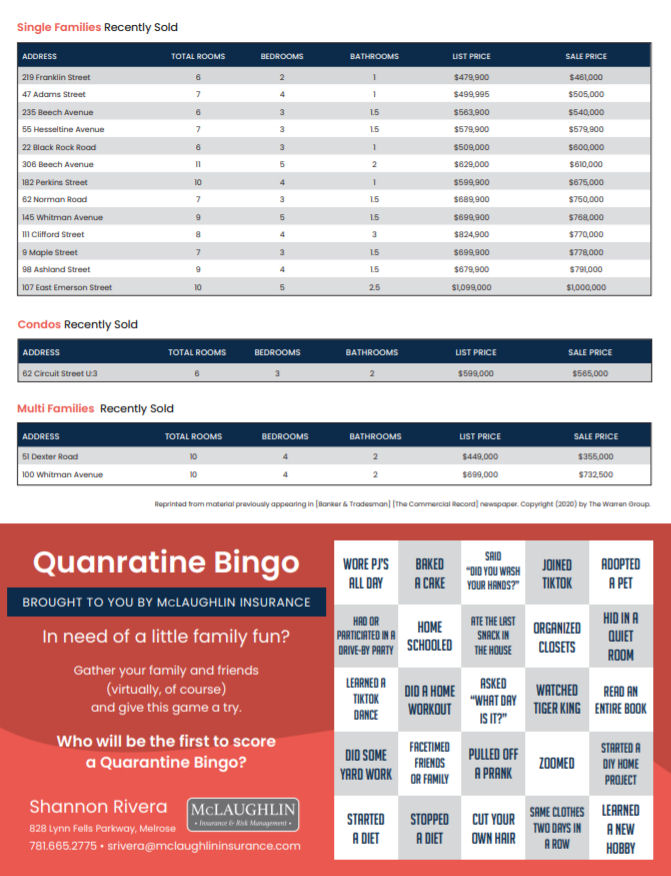 Melrose MA Real Estate Market Report - May 2020
