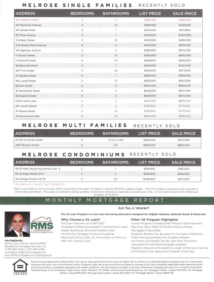 Melrose MA Real Estate Market Report - November 2016