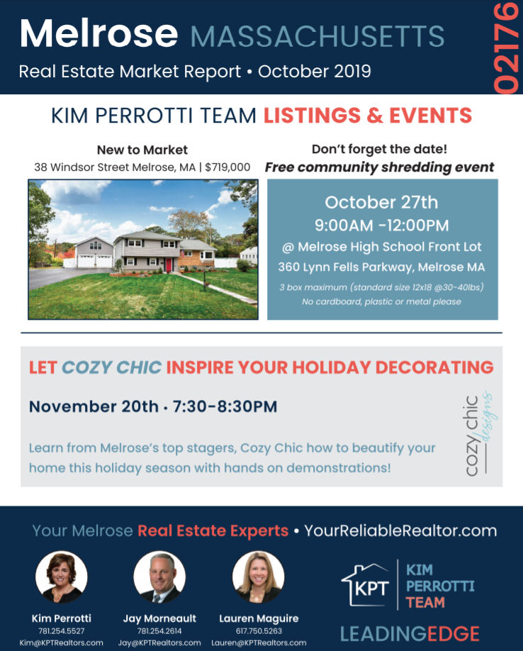 Melrose MA Real Estate Market Report - October 2019 p1