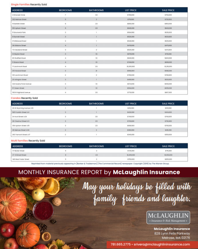 Melrose MA Real Estate Market Report - November 2019 p2